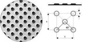 Otwory miseczkowe układ prosty